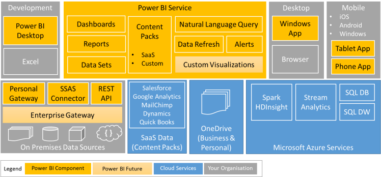 Power BI Map