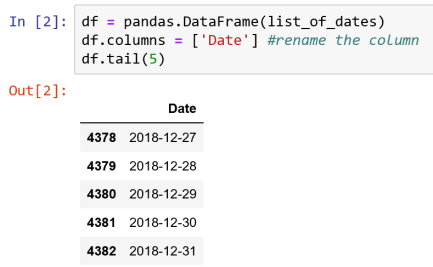 Power BI date table with Python | Data Ideas