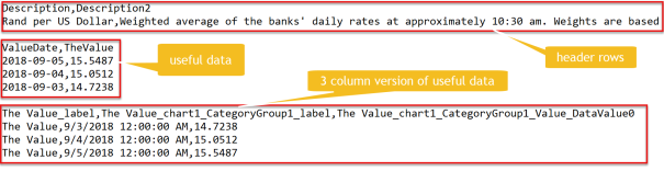 Reshaping ugly CSV with Python   Data Ideas